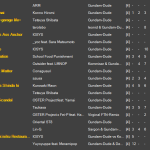 Gundam-Duder Number III - Songlist